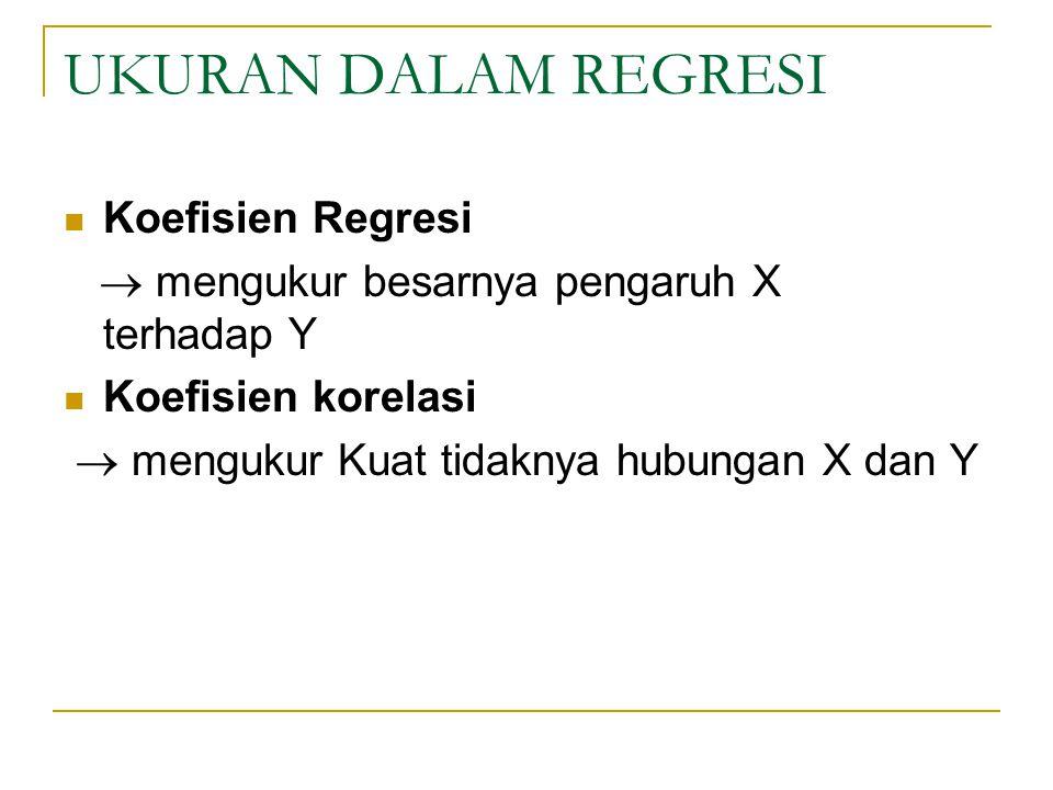 UJI HIPOTESIS DALAM REGRESI uji keberartian koefisien regresi Uji keberartian model regresi / Uji linearitas Uji Korelasi