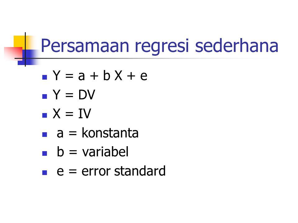 Persamaan regresi sederhana Y = a + b X + e Y = DV X = IV a = konstanta b = variabel e = error standard