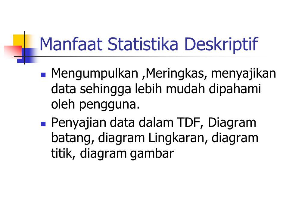 Manfaat Statistika Deskriptif Mengumpulkan,Meringkas, menyajikan data sehingga lebih mudah dipahami oleh pengguna. Penyajian data dalam TDF, Diagram b