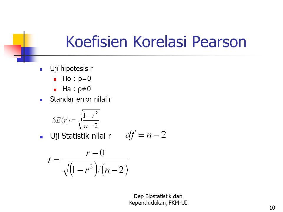 Dep Biostatistik dan Kependudukan, FKM-UI 10 Koefisien Korelasi Pearson Uji hipotesis r Ho : ρ=0 Ha : ρ≠0 Standar error nilai r Uji Statistik nilai r