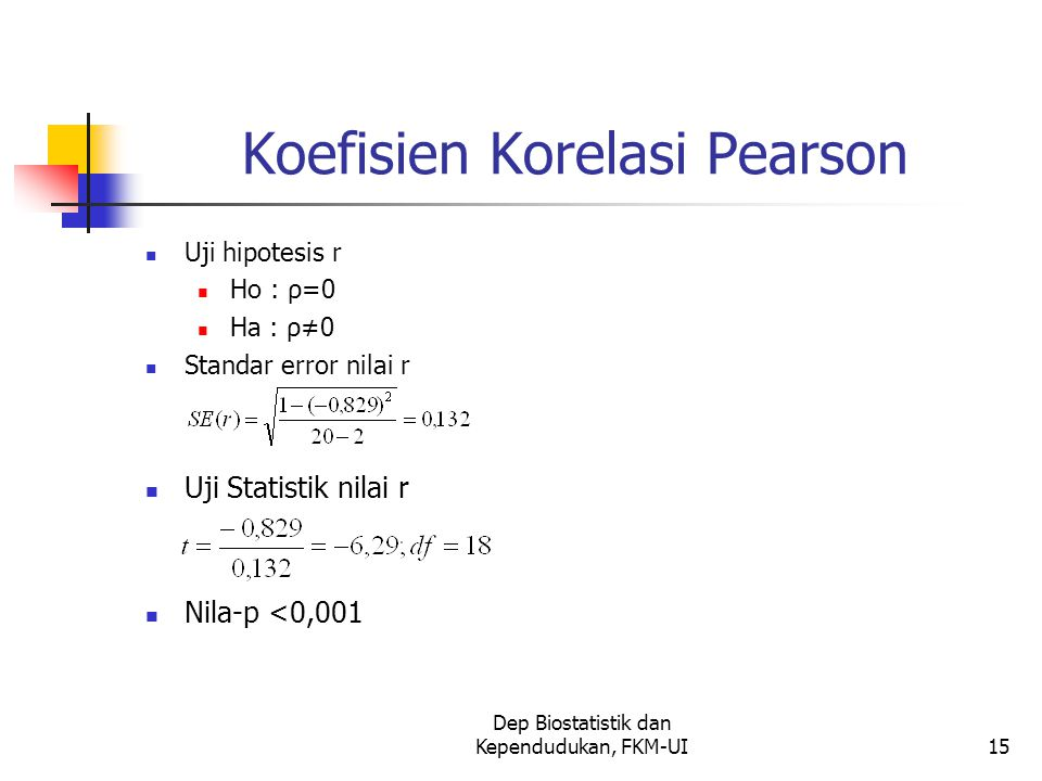 Dep Biostatistik dan Kependudukan, FKM-UI15 Koefisien Korelasi Pearson Uji hipotesis r Ho : ρ=0 Ha : ρ≠0 Standar error nilai r Uji Statistik nilai r Nila-p <0,001