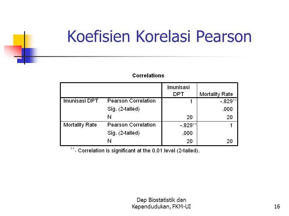 Dep Biostatistik dan Kependudukan, FKM-UI16 Koefisien Korelasi Pearson