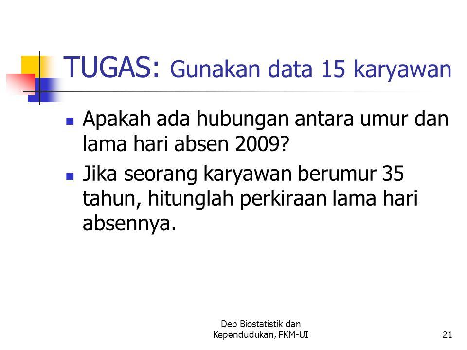 Dep Biostatistik dan Kependudukan, FKM-UI21 TUGAS: Gunakan data 15 karyawan Apakah ada hubungan antara umur dan lama hari absen 2009.