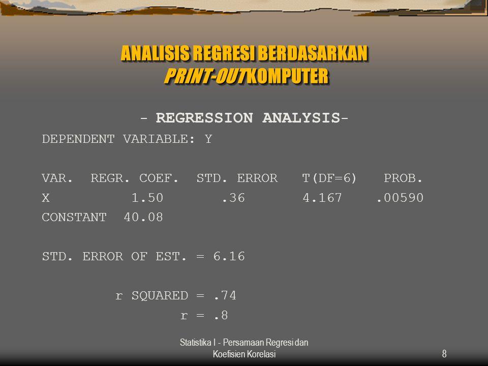 Statistika I - Persamaan Regresi dan Koefisien Korelasi8 ANALISIS REGRESI BERDASARKAN PRINT-OUT KOMPUTER - REGRESSION ANALYSIS - DEPENDENT VARIABLE: Y