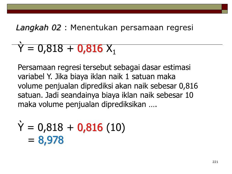 221 Langkah 02 Langkah 02 : Menentukan persamaan regresi 0,816 Ỳ = 0,818 + 0,816 X 1 Persamaan regresi tersebut sebagai dasar estimasi variabel Y. Jik