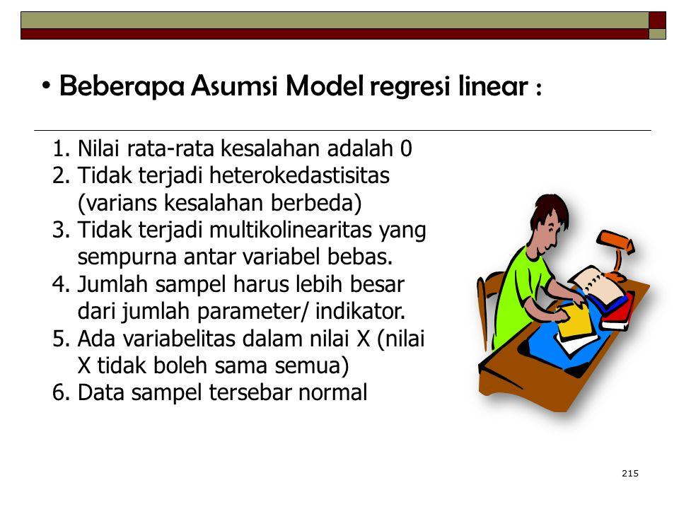 215 Beberapa Asumsi Model regresi linear : 1.Nilai rata-rata kesalahan adalah 0 2.Tidak terjadi heterokedastisitas (varians kesalahan berbeda) 3.Tidak