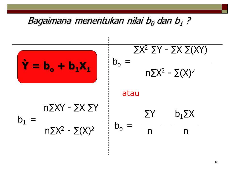 218 Ỳ = b o + b 1 X 1 Bagaimana menentukan nilai b 0 dan b 1 ? b o = ∑X 2 ∑Y - ∑X ∑(XY) n∑X 2 - ∑(X) 2 b 1 = n∑XY - ∑X ∑Y n∑X 2 - ∑(X) 2 atau b o = ∑Y