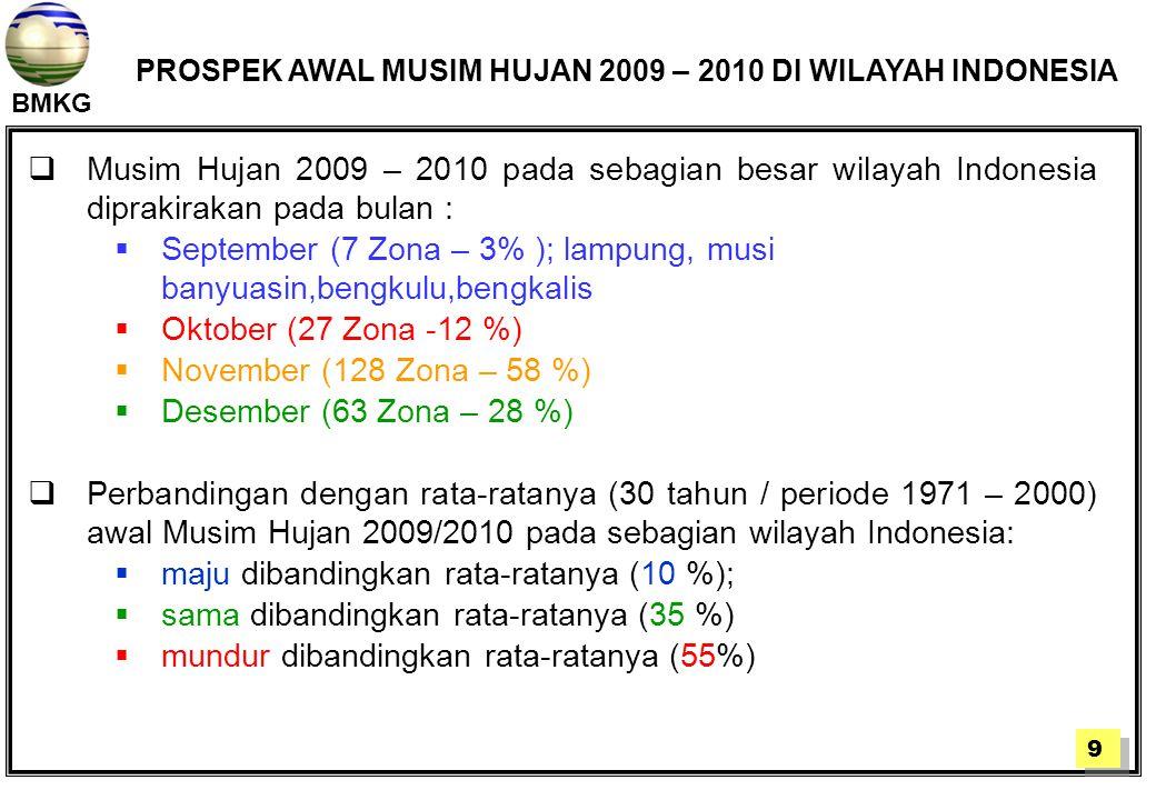 BMKG  Musim Hujan 2009 – 2010 pada sebagian besar wilayah Indonesia diprakirakan pada bulan :  September (7 Zona – 3% ); lampung, musi banyuasin,ben
