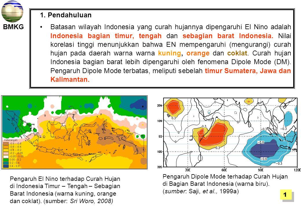 BMKG 1. Pendahuluan Batasan wilayah Indonesia yang curah hujannya dipengaruhi El Nino adalah Indonesia bagian timur, tengah dan sebagian barat Indones