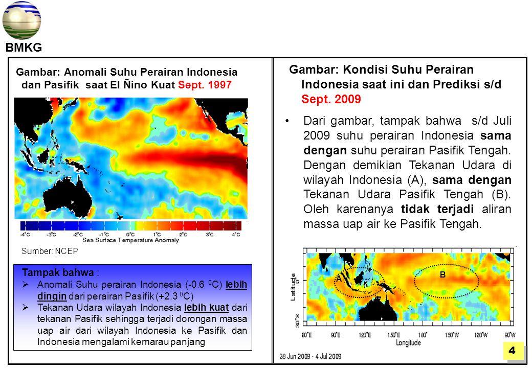 BMKG Gambar: Anomali Suhu Perairan Indonesia dan Pasifik saat El Ñino Kuat Sept. 1997 Tampak bahwa :  Anomali Suhu perairan Indonesia (-0.6 0 C) lebi
