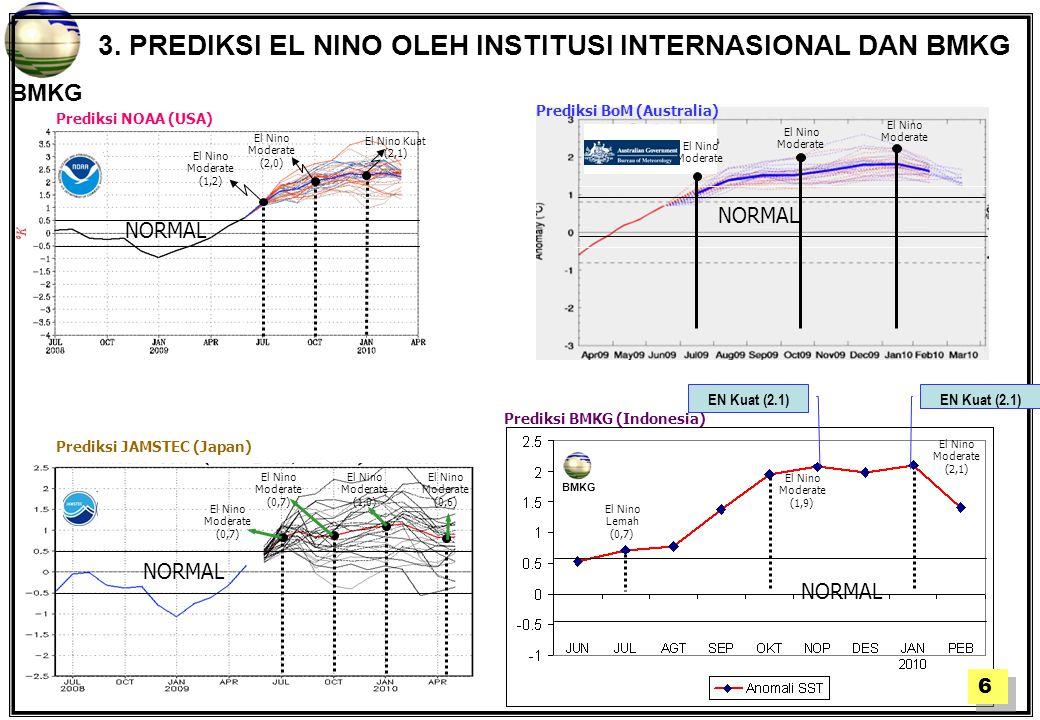 BMKG 3. PREDIKSI EL NINO OLEH INSTITUSI INTERNASIONAL DAN BMKG El Nino Moderate (1,2) El Nino Moderate (2,0) El Nino Kuat (2,1) Prediksi NOAA (USA) NO