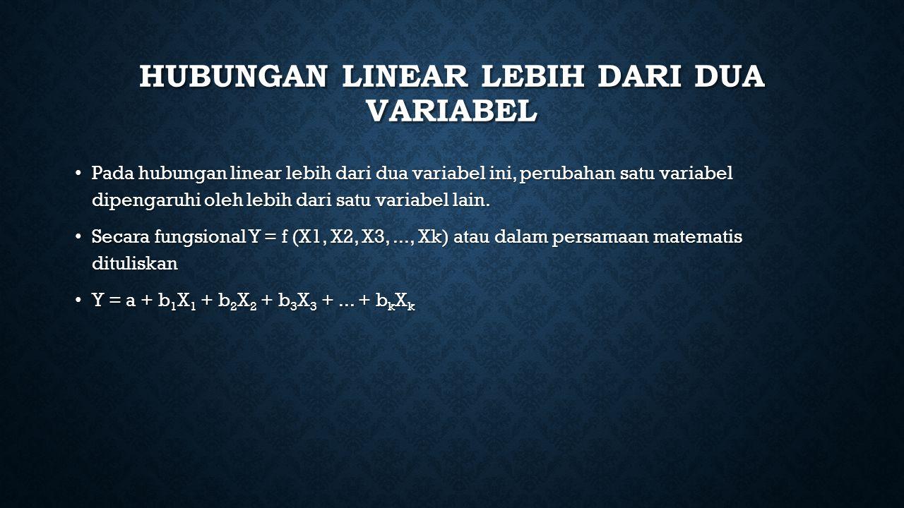HUBUNGAN LINEAR LEBIH DARI DUA VARIABEL Pada hubungan linear lebih dari dua variabel ini, perubahan satu variabel dipengaruhi oleh lebih dari satu variabel lain.