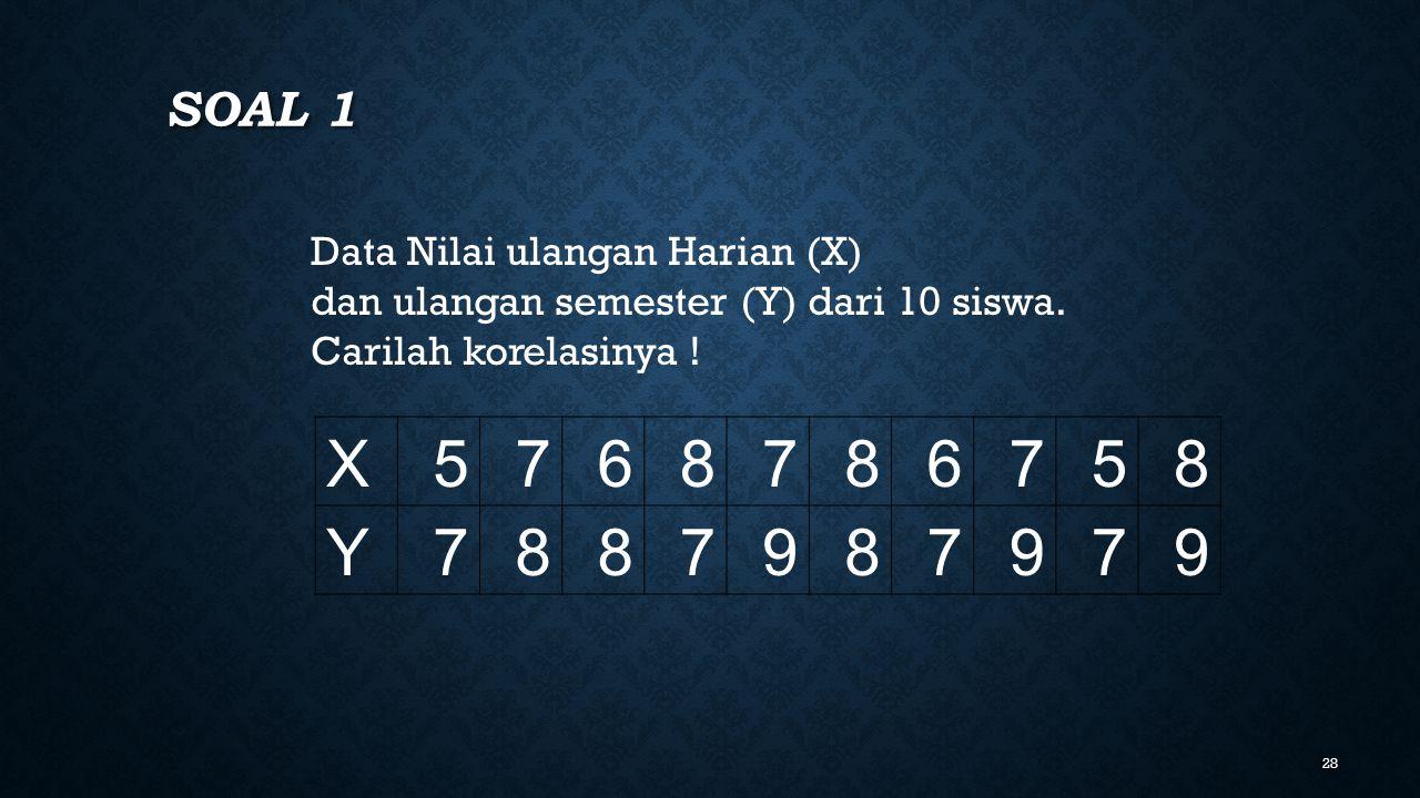 28 SOAL 1 X5768786758 Y7887987979 Data Nilai ulangan Harian (X) dan ulangan semester (Y) dari 10 siswa. Carilah korelasinya !