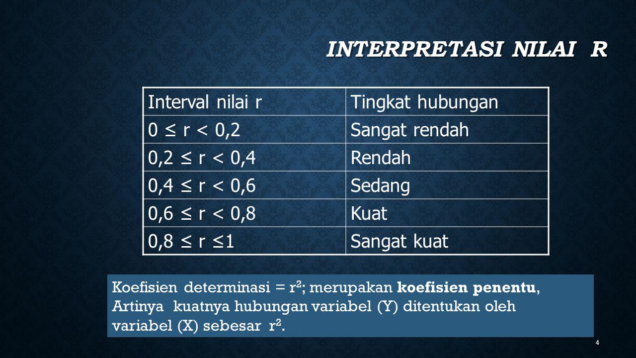 4 INTERPRETASI NILAI R Interval nilai rTingkat hubungan 0 ≤ r < 0,2Sangat rendah 0,2 ≤ r < 0,4Rendah 0,4 ≤ r < 0,6Sedang 0,6 ≤ r < 0,8Kuat 0,8 ≤ r ≤1Sangat kuat Koefisien determinasi = r 2 ; merupakan koefisien penentu, Artinya kuatnya hubungan variabel (Y) ditentukan oleh variabel (X) sebesar r 2.