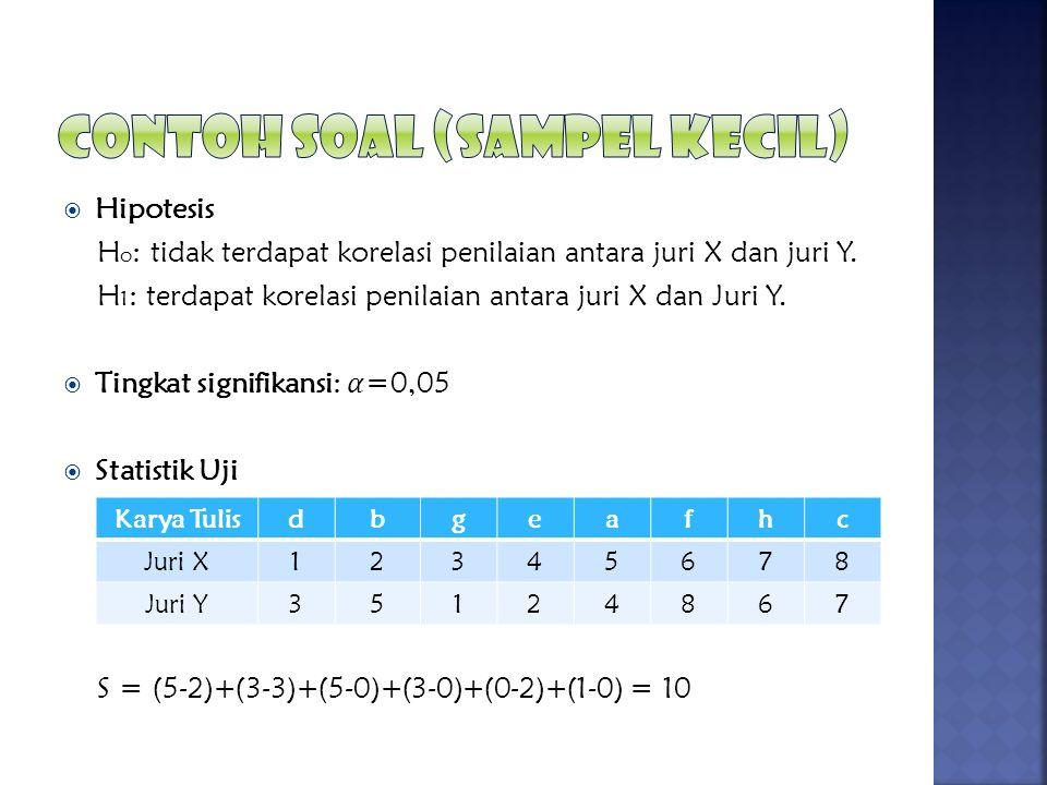Karya Tulisdbgeafhc Juri X12345678 Juri Y35124867