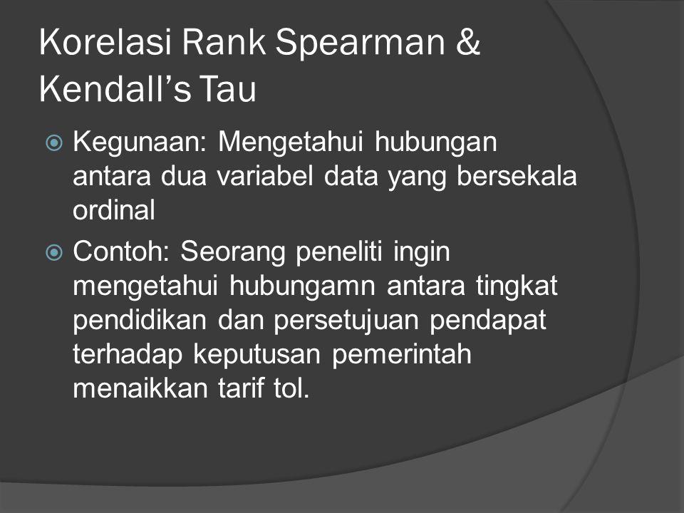 Korelasi Rank Spearman & Kendall's Tau  Kegunaan: Mengetahui hubungan antara dua variabel data yang bersekala ordinal  Contoh: Seorang peneliti ingi