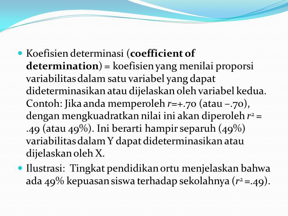 Koefisien determinasi (coefficient of determination) = koefisien yang menilai proporsi variabilitas dalam satu variabel yang dapat dideterminasikan atau dijelaskan oleh variabel kedua.