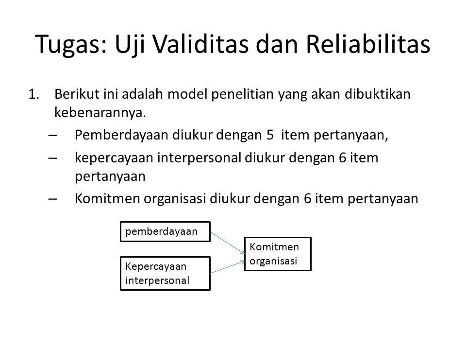 Tugas: Uji Validitas dan Reliabilitas 1.Berikut ini adalah model penelitian yang akan dibuktikan kebenarannya. – Pemberdayaan diukur dengan 5 item per