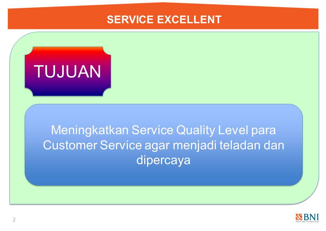 SERVICE EXCELLENT 2 TUJUAN Meningkatkan Service Quality Level para Customer Service agar menjadi teladan dan dipercaya