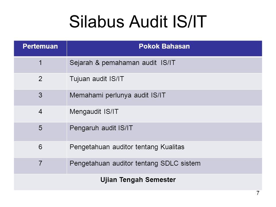 Silabus Audit IS/IT PertemuanPokok Bahasan 1Sejarah & pemahaman audit IS/IT 2Tujuan audit IS/IT 3Memahami perlunya audit IS/IT 4Mengaudit IS/IT 5Pengaruh audit IS/IT 6Pengetahuan auditor tentang Kualitas 7Pengetahuan auditor tentang SDLC sistem Ujian Tengah Semester 7