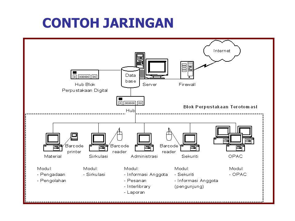 Komponen Jaringan Komputer 1.Sever 2.PCs 3.HUB 4.UPS, genset, stabiliser 5.UTP cable 6.Sistem jaringan: protocol, topologi 7.Pengamanan dan kenyamanan 8.System Administrator