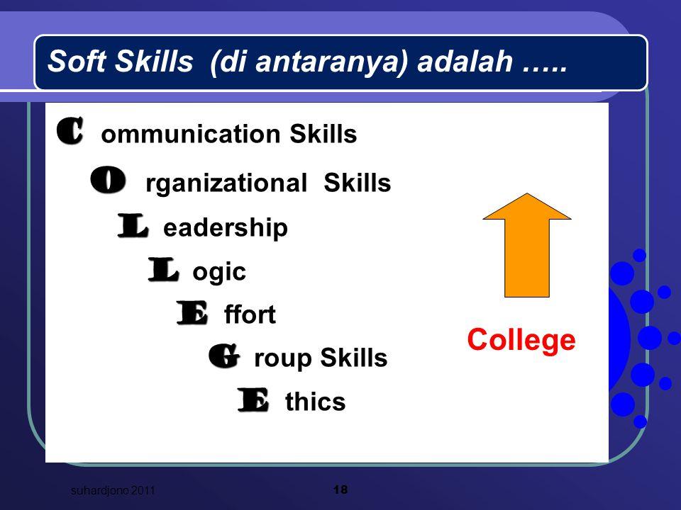 suhardjono 2011 17 Jangan lulus hanya dengan gelar Soft Skills harus hebat Seimbangkan aktivitas Akademik dan Non Akademik