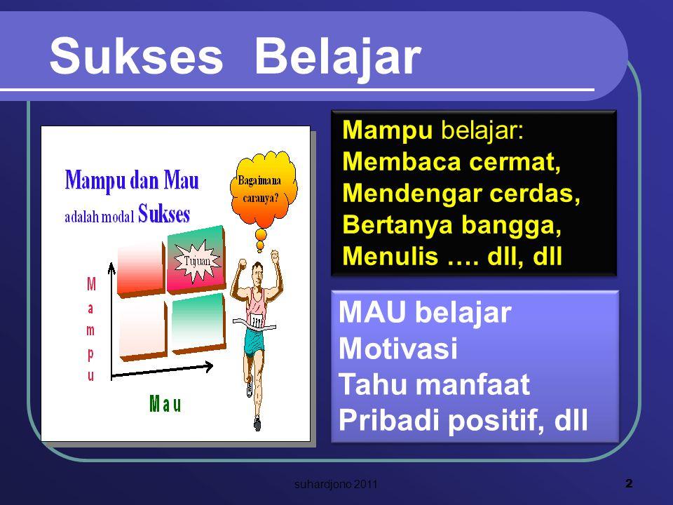 Sukses Belajar mau dan mampu adalah syarat sukses belajar Suhardjono 1 suhardjono 2011