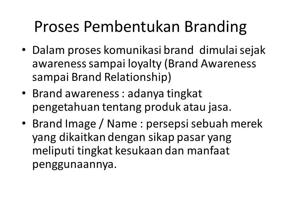 Proses Pembentukan Branding Dalam proses komunikasi brand dimulai sejak awareness sampai loyalty (Brand Awareness sampai Brand Relationship) Brand awa
