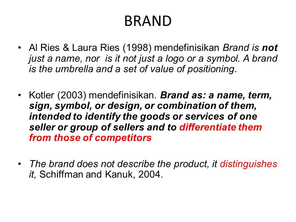 Proses Pembentukan Branding Dalam proses komunikasi brand dimulai sejak awareness sampai loyalty (Brand Awareness sampai Brand Relationship) Brand awareness : adanya tingkat pengetahuan tentang produk atau jasa.