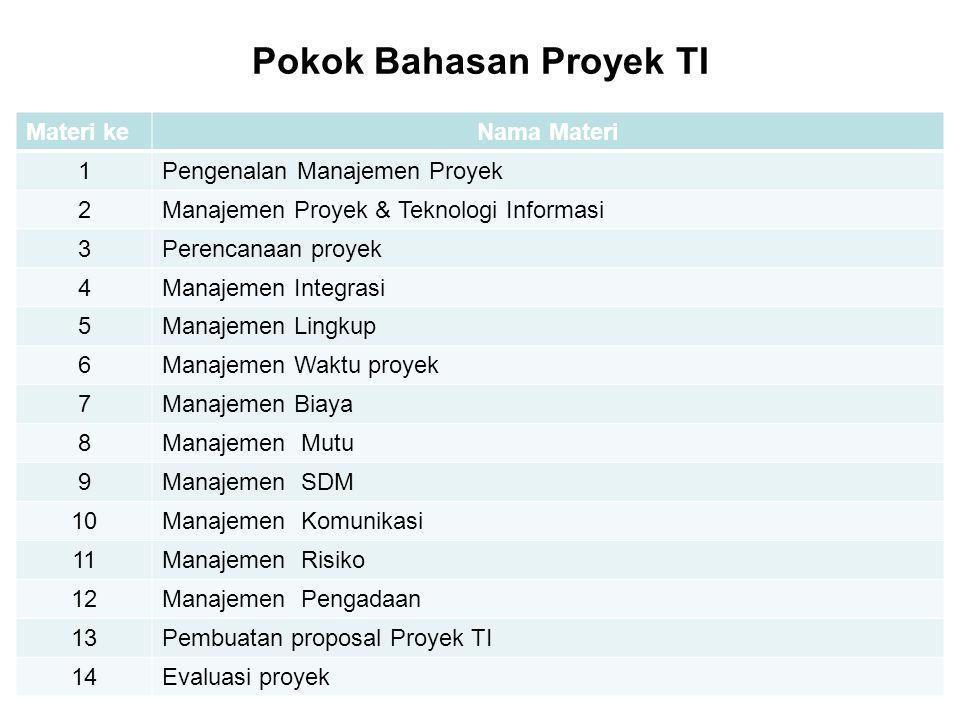 Pokok Bahasan Proyek TI Materi keNama Materi 1Pengenalan Manajemen Proyek 2Manajemen Proyek & Teknologi Informasi 3Perencanaan proyek 4Manajemen Integ