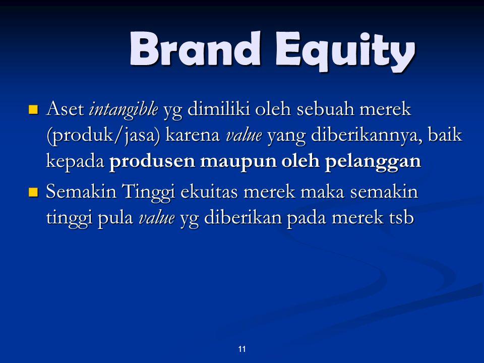 Brand Equity Aset intangible yg dimiliki oleh sebuah merek (produk/jasa) karena value yang diberikannya, baik kepada produsen maupun oleh pelanggan As