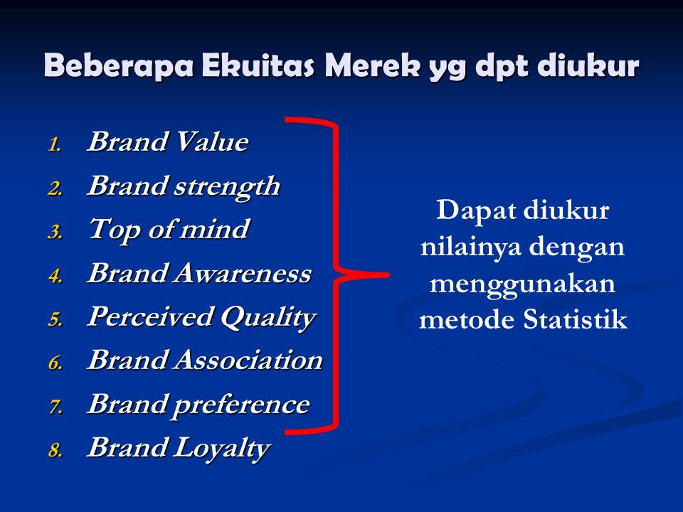 Beberapa Ekuitas Merek yg dpt diukur 1. Brand Value 2. Brand strength 3. Top of mind 4. Brand Awareness 5. Perceived Quality 6. Brand Association 7. B