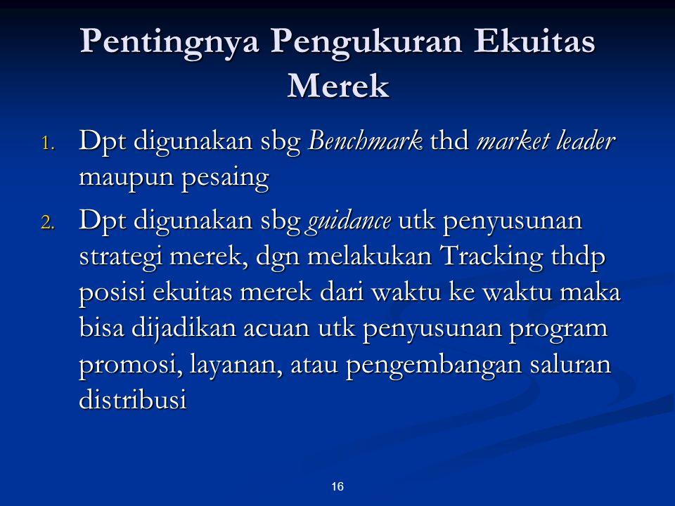 Pentingnya Pengukuran Ekuitas Merek 1. Dpt digunakan sbg Benchmark thd market leader maupun pesaing 2. Dpt digunakan sbg guidance utk penyusunan strat