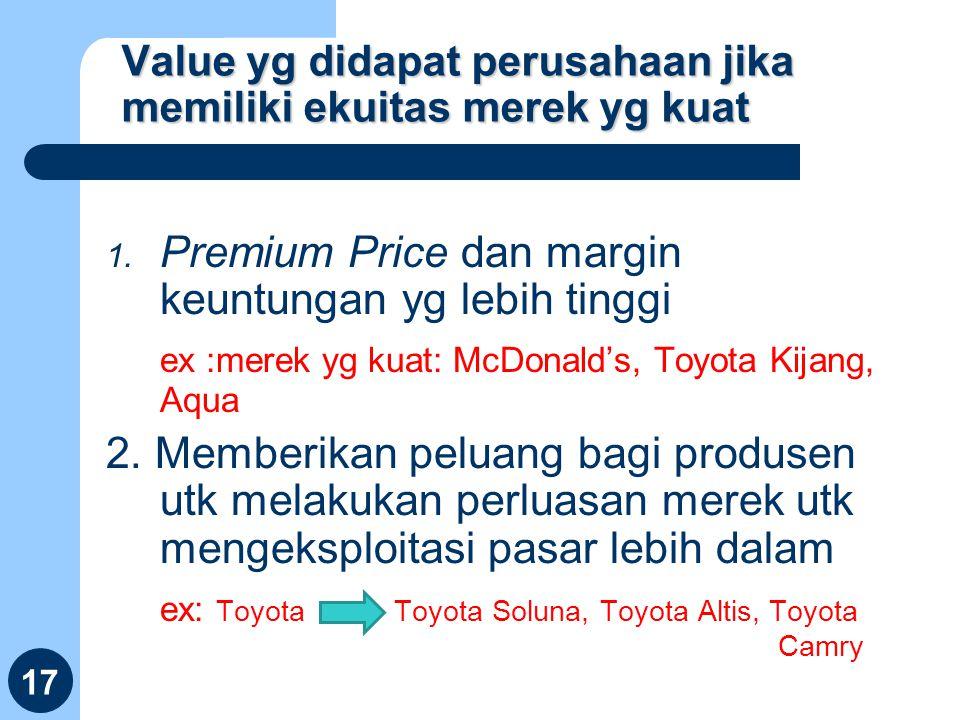 Value yg didapat perusahaan jika memiliki ekuitas merek yg kuat 1. Premium Price dan margin keuntungan yg lebih tinggi ex :merek yg kuat: McDonald's,