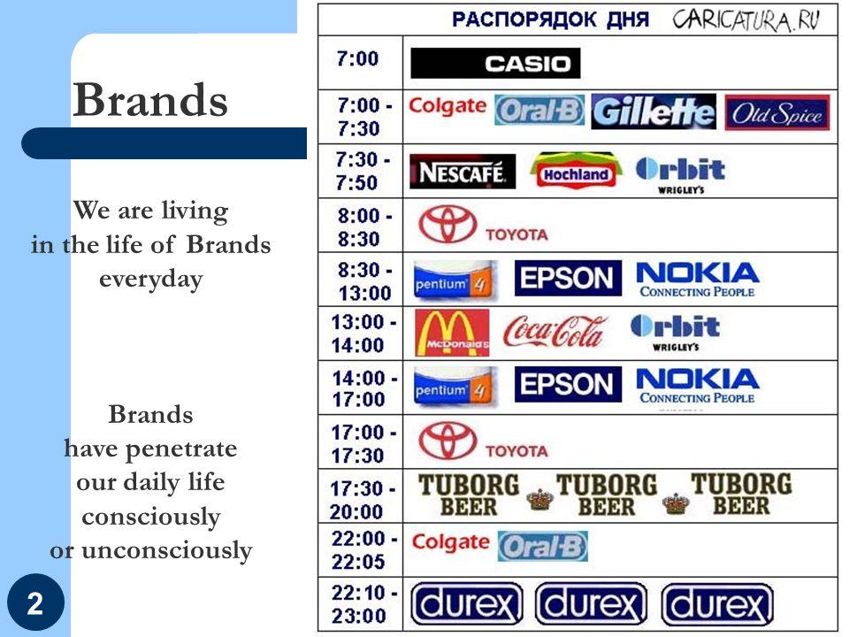Pengetahuan Ttg Brand Kesadaran ttg Brand Citra Brand Recall Brand Pengakuan Brand Jenis Brand asosiasi Favorabilitas Brand Kekuatan Brand Keunikan Brand Atribut layanan Manfaat Brand Sikap Terkait produk, jasa Tidak terkait produk, jasa Harga Kemasan, Penyampaian Fungsional Pengalaman Simbol imageryTam pilan Pengetahuan Ttg Brand