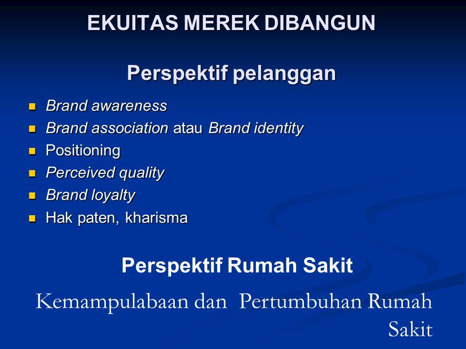 EKUITAS MEREK DIBANGUN Perspektif pelanggan Brand awareness Brand awareness Brand association atau Brand identity Brand association atau Brand identit