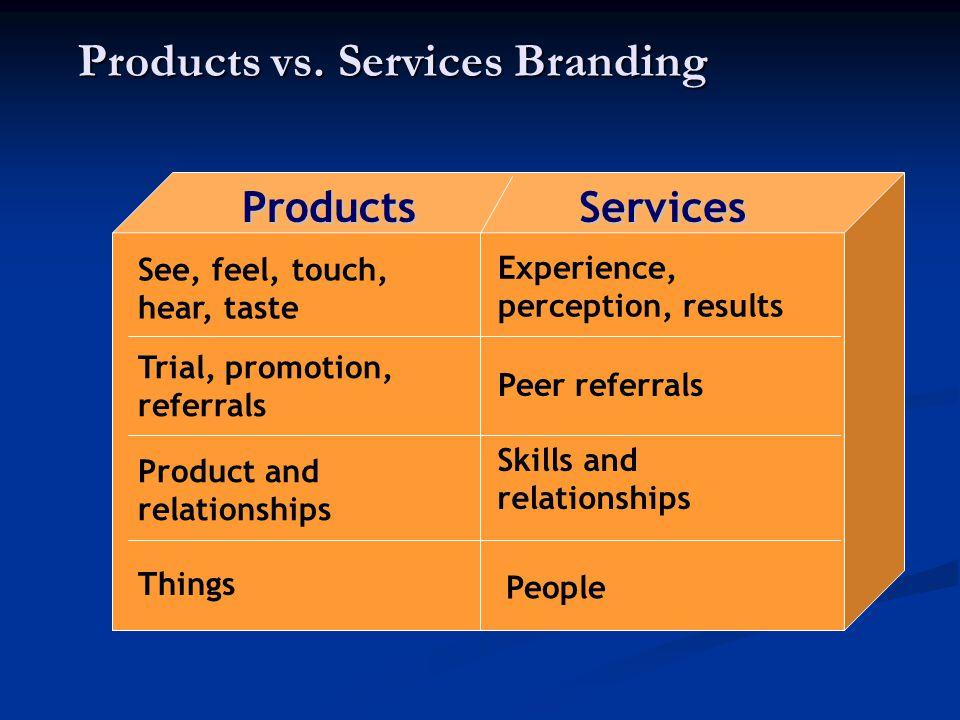 Beberapa Ekuitas Merek yg dpt diukur 1.Brand Value 2.
