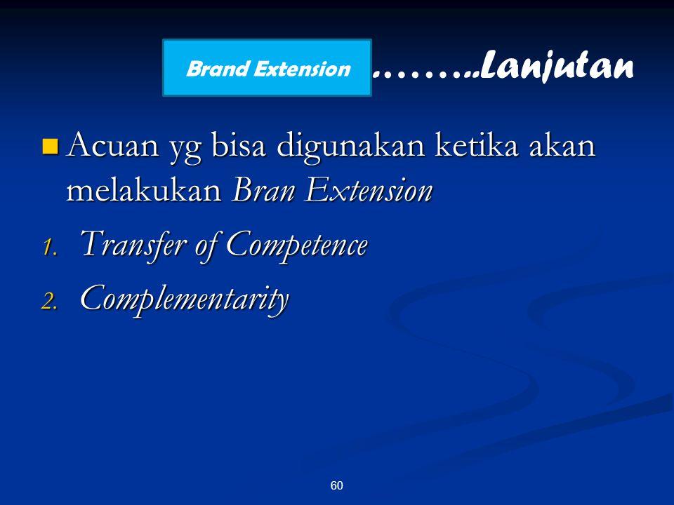 Acuan yg bisa digunakan ketika akan melakukan Bran Extension Acuan yg bisa digunakan ketika akan melakukan Bran Extension 1. Transfer of Competence 2.