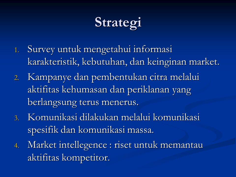 Strategi 1. Survey untuk mengetahui informasi karakteristik, kebutuhan, dan keinginan market. 2. Kampanye dan pembentukan citra melalui aktifitas kehu