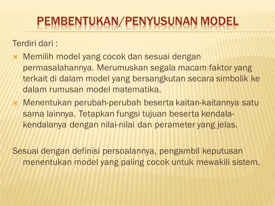 Terdiri dari :  Memilih model yang cocok dan sesuai dengan permasalahannya. Merumuskan segala macam faktor yang terkait di dalam model yang bersangku