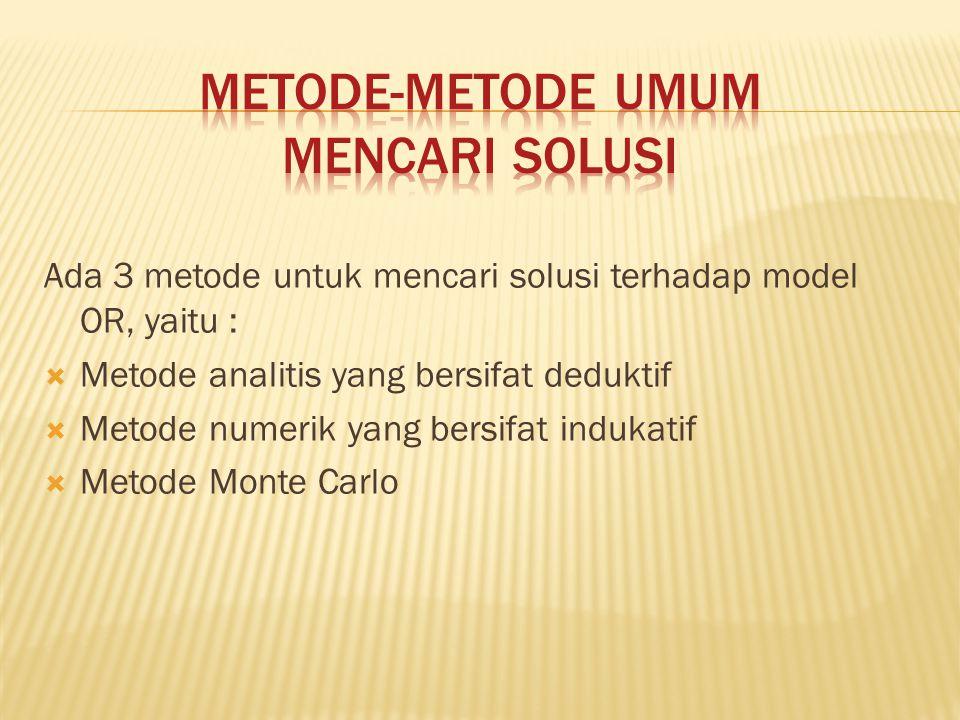 Ada 3 metode untuk mencari solusi terhadap model OR, yaitu :  Metode analitis yang bersifat deduktif  Metode numerik yang bersifat indukatif  Metod
