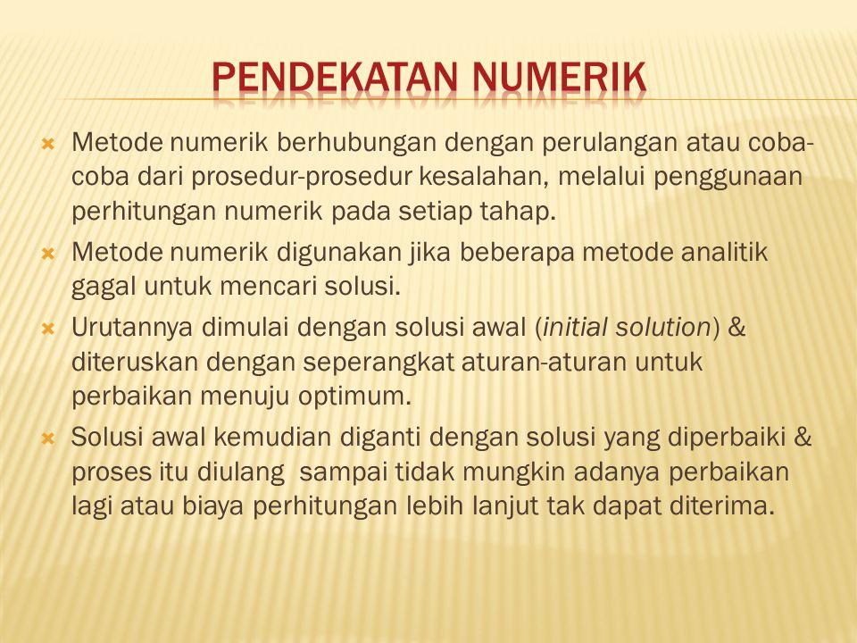  Metode numerik berhubungan dengan perulangan atau coba- coba dari prosedur-prosedur kesalahan, melalui penggunaan perhitungan numerik pada setiap ta