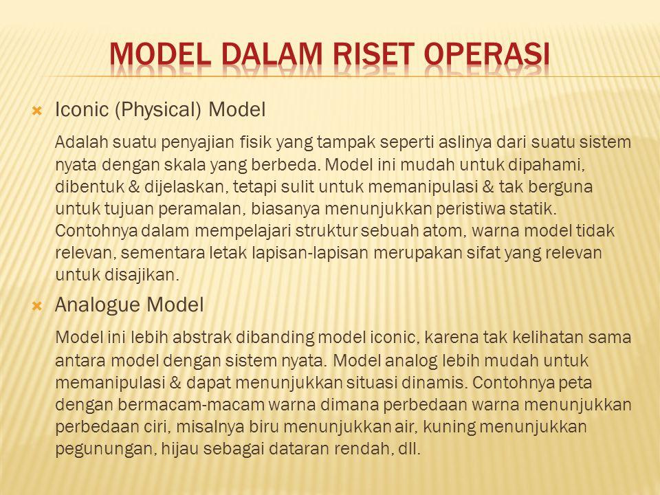  Iconic (Physical) Model Adalah suatu penyajian fisik yang tampak seperti aslinya dari suatu sistem nyata dengan skala yang berbeda. Model ini mudah