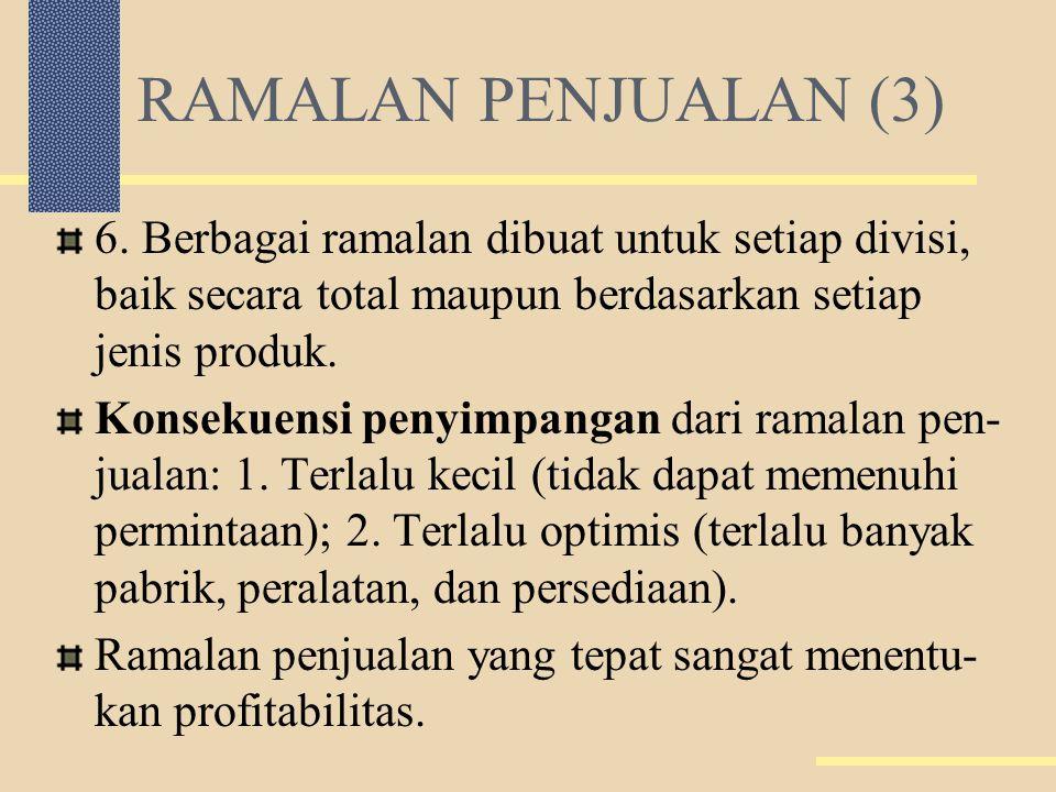 RAMALAN PENJUALAN (2) 2.
