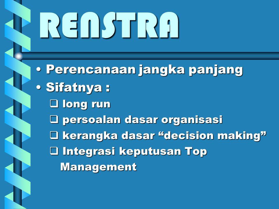 """RENSTRA Perencanaan jangka panjangPerencanaan jangka panjang Sifatnya :Sifatnya :  long run  persoalan dasar organisasi  kerangka dasar """"decision m"""
