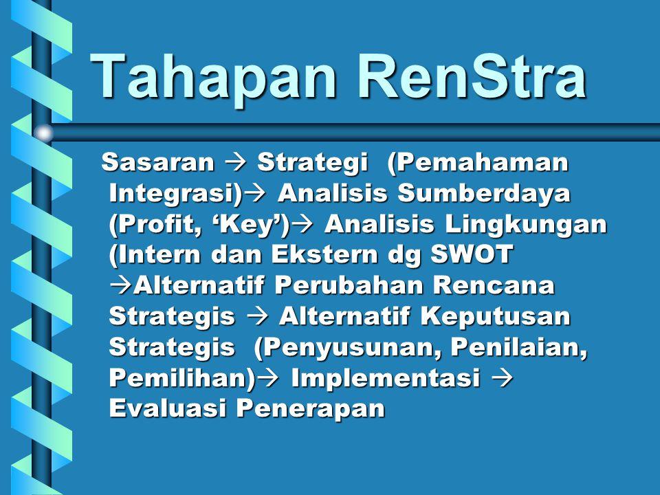 Tahapan RenStra Sasaran  Strategi (Pemahaman Integrasi)  Analisis Sumberdaya (Profit, 'Key')  Analisis Lingkungan (Intern dan Ekstern dg SWOT  Alt