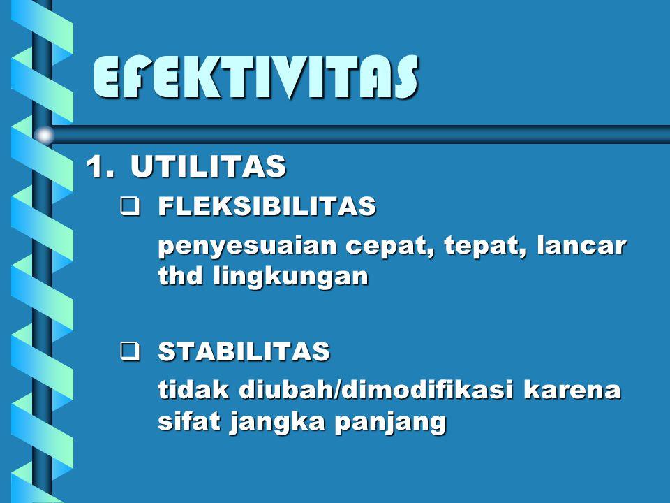 EFEKTIVITAS 1.UTILITAS  FLEKSIBILITAS penyesuaian cepat, tepat, lancar thd lingkungan  STABILITAS tidak diubah/dimodifikasi karena sifat jangka panj