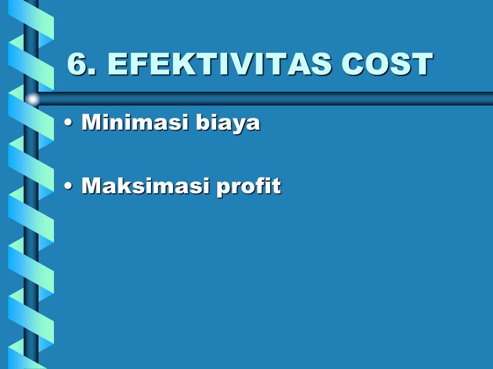 6. EFEKTIVITAS COST Minimasi biayaMinimasi biaya Maksimasi profitMaksimasi profit