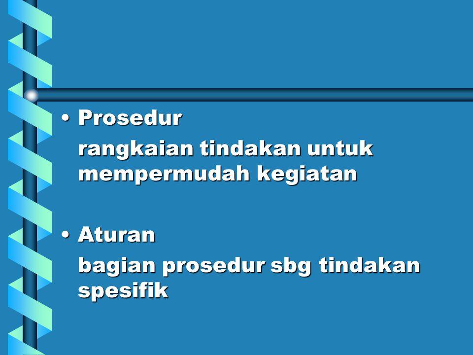 ProsedurProsedur rangkaian tindakan untuk mempermudah kegiatan AturanAturan bagian prosedur sbg tindakan spesifik