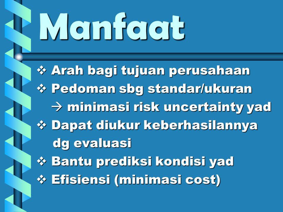Manfaat  Arah bagi tujuan perusahaan  Pedoman sbg standar/ukuran  minimasi risk uncertainty yad  minimasi risk uncertainty yad  Dapat diukur kebe